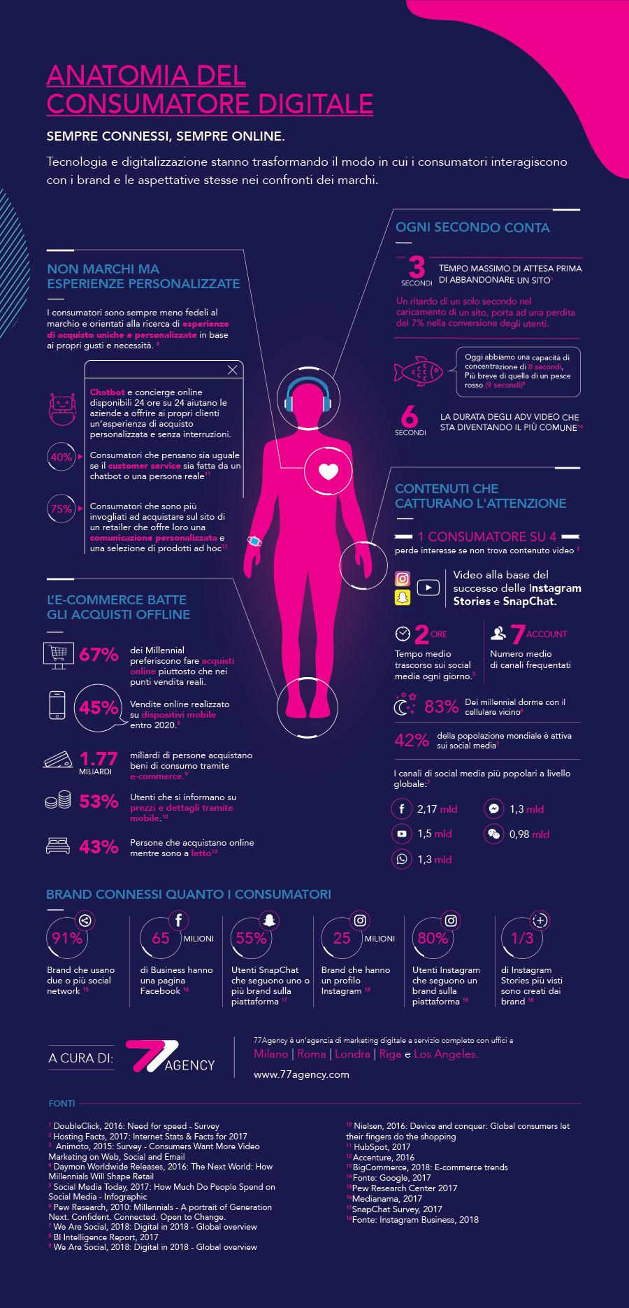 Web_Infographic_ITA
